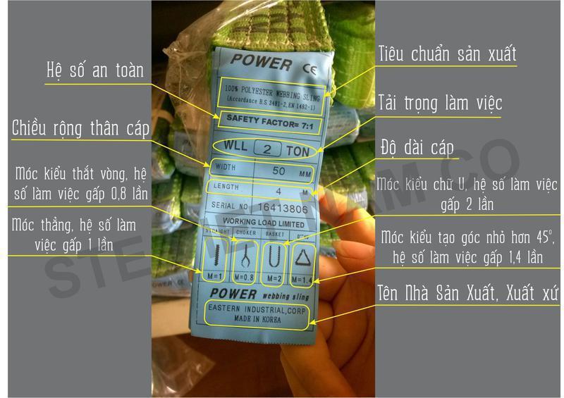 Ý nghĩa các thông số trên nhãn mác cáp vải
